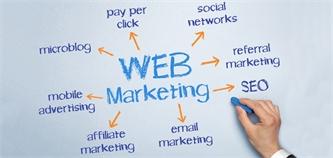 Fino al 30% di contributi per lo sviluppo di strategie di marketing per la tua attività!